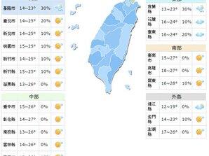 中南部日夜溫差達14度