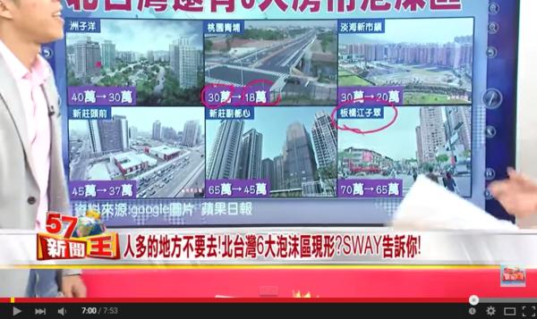 SWAY點名全台6大泡沫化區域。(翻攝自57新聞王Youtube)