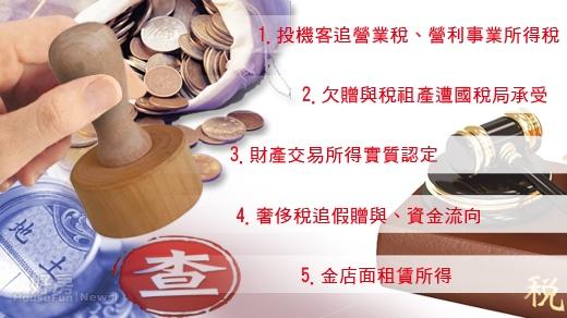 國稅局不動產查稅5大方向(for FB)