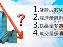 房價下跌4個條件 已經出現3個!