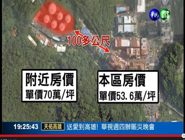 天然氣儲氣槽周邊房價。(翻攝自Youtube華視新聞畫面)