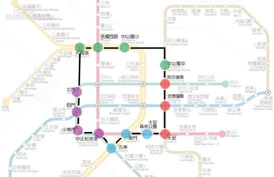 捷運九宮格(表格)