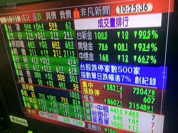 824股市大跌