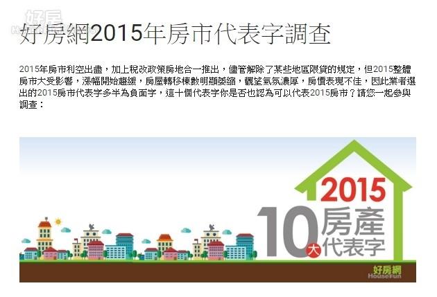 2015房市代表字