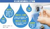 水價年底前漲 用水大戶失血