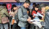 8成新鮮人求職 瞄準海外