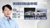 黃國昌夫婦財力驚人!不動產23筆 存款1400萬