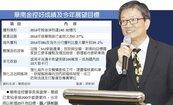 華銀挺政策 要增20件都更案