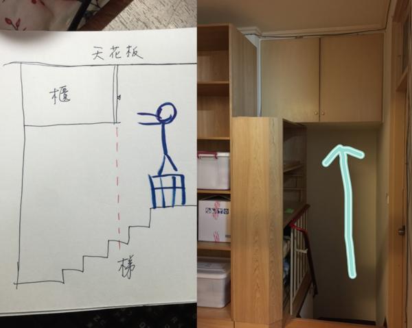 這款收納櫃該怎麼使用?緊鄰樓梯口、又高又深讓網友很煩惱。(翻攝自PTT)