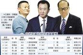 富比世富豪 中國新進榜最多