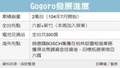 Gogoro騎向東南亞 拓版圖