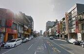 北市買房2千萬以下居多 這5區最熱門
