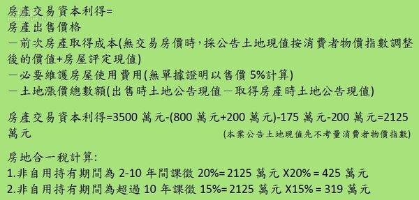 房地合一稅案例試算表。