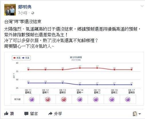鄭明典臉書預報,下周仍是維持高溫型態(取自鄭明典臉書)