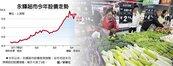 騰訊砸42億人民幣 入股永輝超市