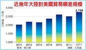 G2貿易戰恐難避免...中美貿易順差去年創高