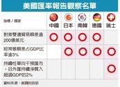 美國匯率操縱觀察名單 剔除台灣