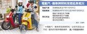 電動汽車免牌照稅 延長4年