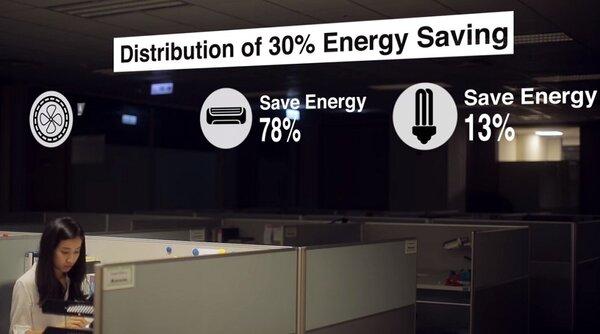 電費錙銖必較,智慧辦公室的自動調節光線將為企業省下更多錢(圖/翻攝自智慧城市展Youtube)