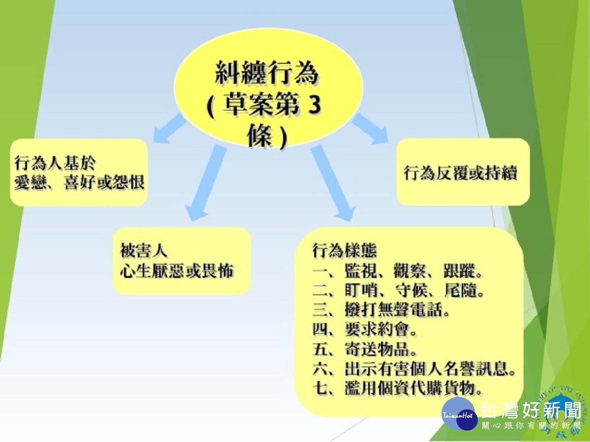 糾纏行為為7大類。(圖/行政院提供)