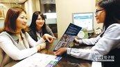 標普:台灣銀行業房貸風險 可控管