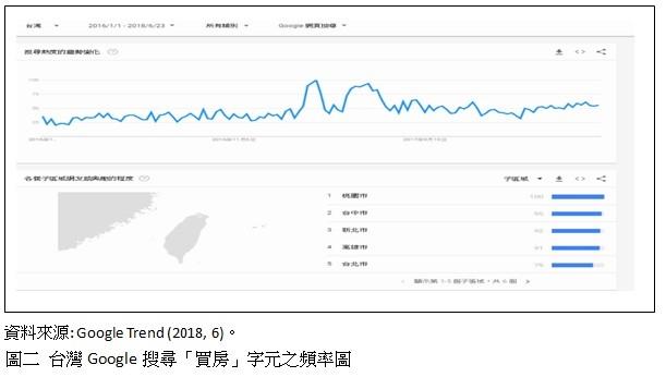 圖一  台灣貨幣供給額變動走勢圖 (1983-2017)