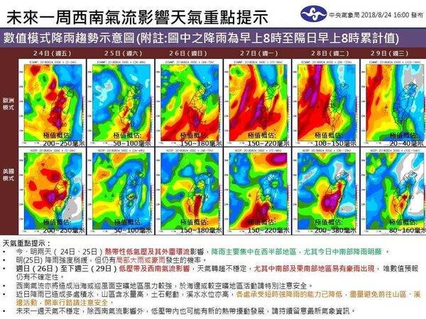 中央氣象局提醒,未來一周天氣仍不穩定。圖/截取自氣象局臉書粉絲頁