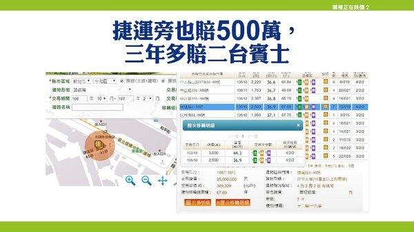 中和區正捷運站旁的4房物件,交易價格已經下殺到3字頭
