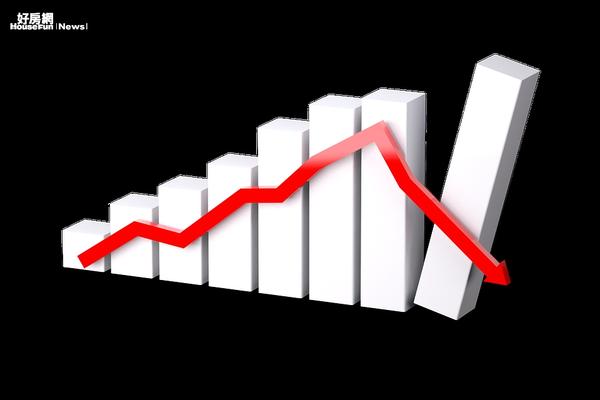 股 股市 下跌 趨勢