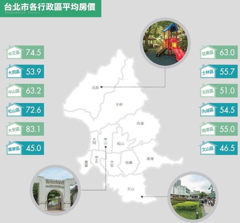 台北市/強拆反彈小有助都更 量能急縮陷盤整
