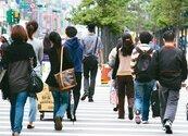 高達七成民眾認為 台灣正面臨低薪困境