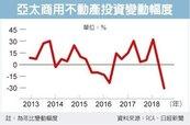 亞太商辦投資 上季減逾三成