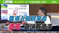 """香港人移民來台 """"這些""""區域最搶手"""