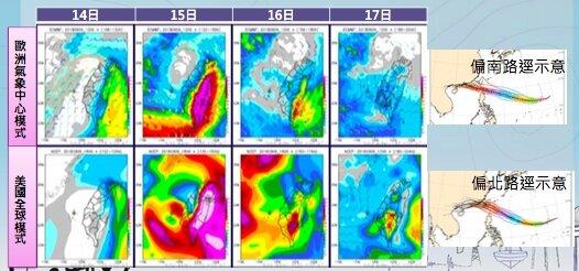山竹颱風以通過巴士海峽至東南部陸地機率最高,將予以台灣東半部、恆春半島為主,若路徑偏北至花蓮,北部、西半部雨勢將明顯增加。圖/氣象局提供