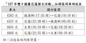 國慶花蓮煙火 台鐵加開4列區間車