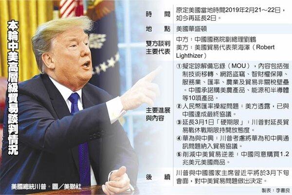 本輪中美高層級貿易談判情況