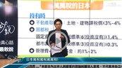 好房網TV/想投資日本房? Sway:你知道怎麼「稅」嗎?