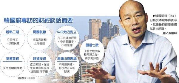 韓國瑜昨(24)日接受本報專訪表示,就任後的首要任務就是拚經濟。圖/黃國峰  韓國瑜專訪的財經談話摘要