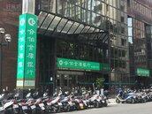 華映將下市 大型公股銀行加速提備呆
