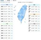 吳德榮:周末有雨 下周二鋒面通過可能較劇烈天氣