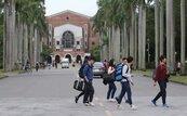 教部公布大學學雜費調幅上限2.17% 5年來最高
