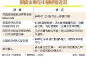 林志玲也救不了 「中國維密」 都市麗人市值蒸發80億港元