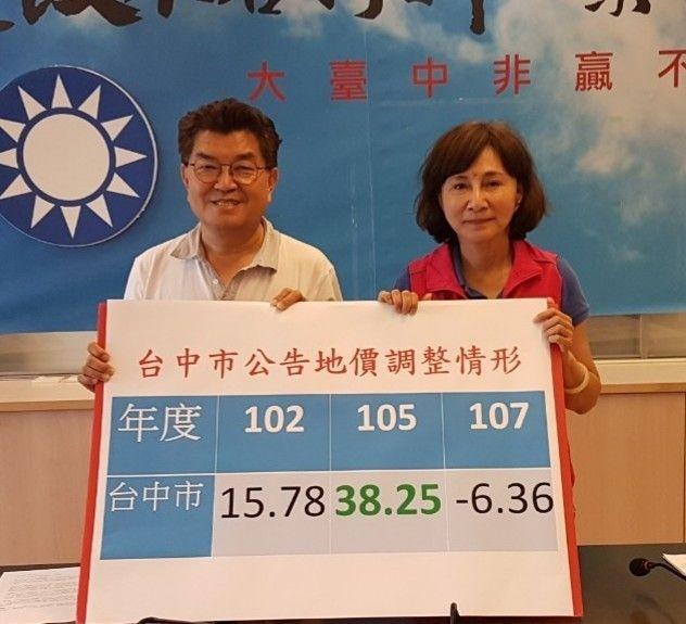 國民黨台中市議員黃馨慧(右)與李中要求市府大幅降地價稅。 記者陳秋雲/攝影