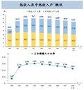 台灣中低收入戶人數變少了 兩性差距持續擴大