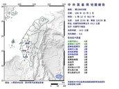 被搖醒!南台灣地牛翻身 最大震度4級在高雄、屏東
