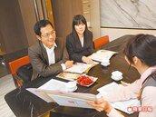 合資買屋 契約寫明出資比例