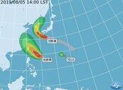 三颱擾動!10號颱風「柯羅莎」最快明生成