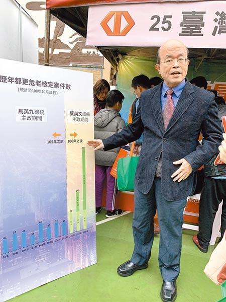 臺企銀董事長黃博怡認為,都更整體需求及市場呈現大爆發。圖/陳碧芬