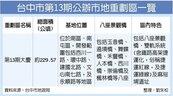 台中大慶市地重劃區 未演先轟動