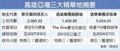 蔡天贊賣亞灣地王 68億起跳